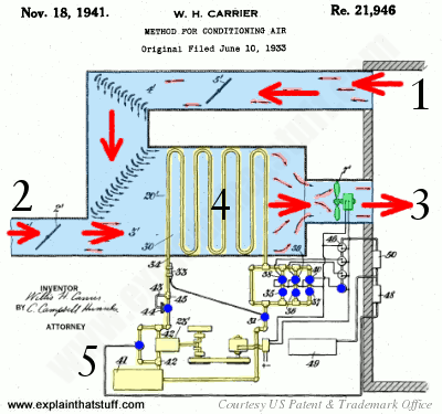 Drawing of Willis Carrier's air conditioner patent from 1934, reissued 1941.