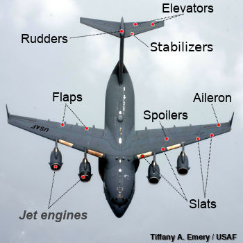 Labelled photo showing the main control surfaces on a C-17 Globemaster airplane: aileron, rudders, flaps, spoilers, stabilizers, and flaps.