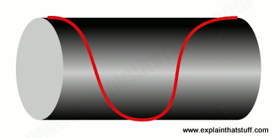 Anti-static carpet fiber with a conducting element wrapped around