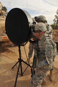 Photo of LRAD® system being used by U.S. Army in Iraq.