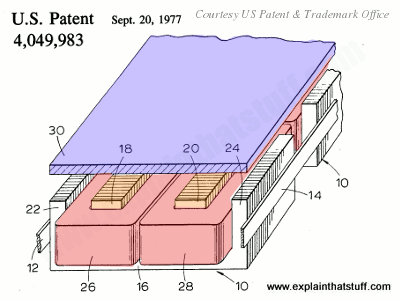 Basic construction of a linear induction motor, from a 1977 patent by Alan Attwood and Eric Laithwaite.
