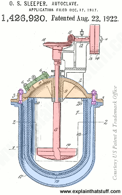 Artwork: A simple industrial autoclave invented by Oliver Sleeper and patented in 1922.