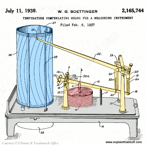 A simple mechanical barograph invented by William G Boettinger of Bendix Aviation Corp in 1937.