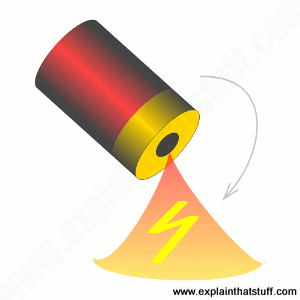 Conceptual illustration of a battery tipped up and emptying out electrical energy