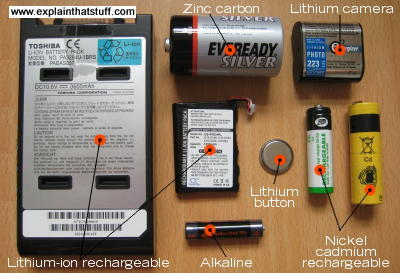 A photo of the more popular types of batteries, including lithium-ion rechargeable, zinc carbon, nickel-cadmium rechargeable, alkaline, and lithium non-rechargeable.