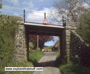 Beam bridge carrying a railway line