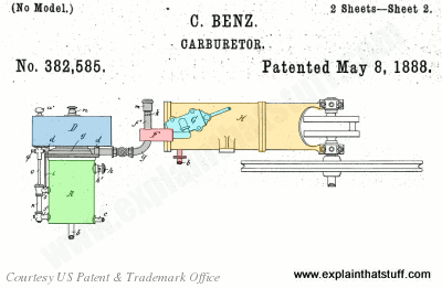 Karl Benz's original carburetor design from his US patent 382,585 of 1888.