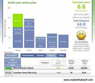 Screenshot of the Berkeley Cool Climate calculator tool