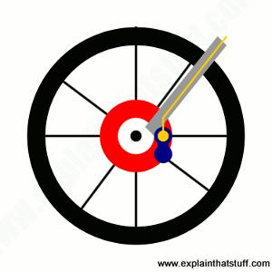 How bicycle disc brakes work.