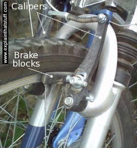 A closeup of bicycle brake blocks