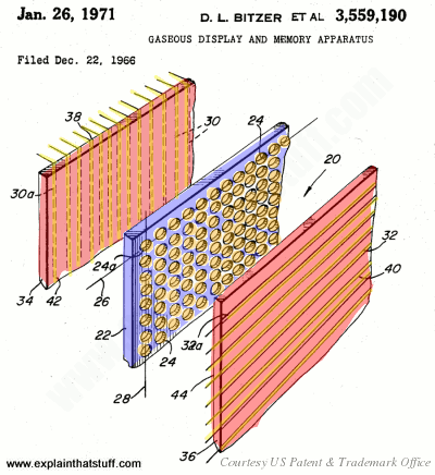 Donald Bitzer's original plasma display from his US patent 3,559,190, filed in 1966.