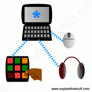 Simple line artwork showing how Bluetooth links a laptop, a wireless mouse, headphones, and a tablet.