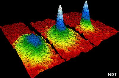Formation of a Bose-Einstein condensate. NIST photo