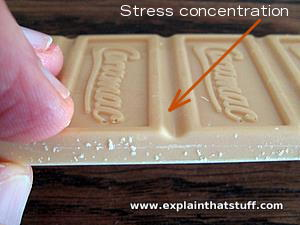 Chocolate bar showing ruled lines that increase stress and make it easier to break into pieces.