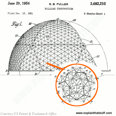 Design for geodesic dome structure by Richard Buckminster Fuller from US Patent 2,682,235