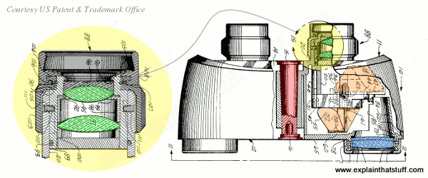 A cutaway artwork showing key parts in a pair of Bushnell binoculars from US Patent 3,744,872.
