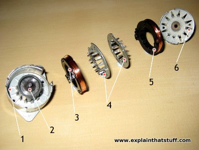 An exploded photo of a can stack stepper motor showing the stator cups, teeth, coils, rotor, and other parts.