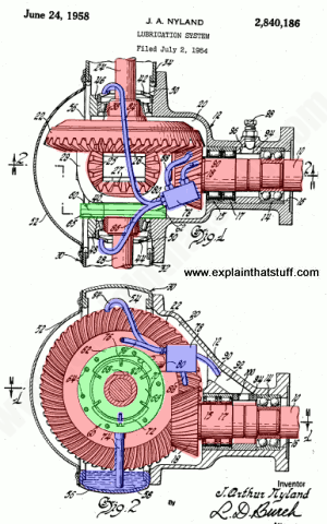 A patent diagram of a self-lubricating differential gear developed by General Motors in the 1950s.
