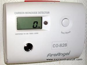 Electronic carbon monoxide detector