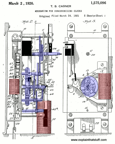 Early electromagnetic radio-controlled clock from 1921, patent drawing by Thaddeus Casner.