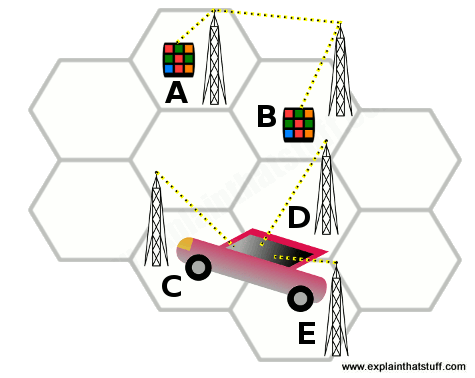 Artwork showing how cells work in a hexagonal arrangement