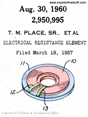 An early design for a cermet-based electrical resistor from US Patent 2,950,995