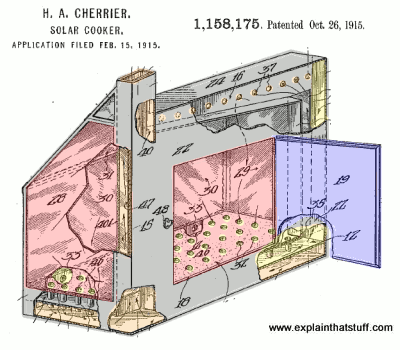 Diagram of solar cooker invented by Harry Cherrier in 1915, from US patent 1,158,175.