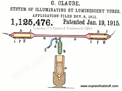 George Claude's original illustration of his neon lamp from his 1915-filed US Patent 1125476.