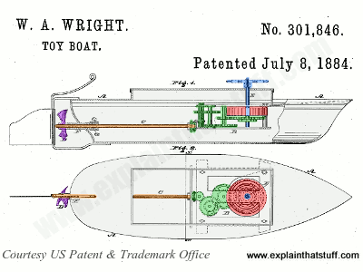 Illustration of the clockwork mechanism in a toy boat from US Patent 301,846.