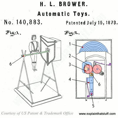 Illustration of the clockwork mechanism in a toy gymnast from US Patent 140,883.