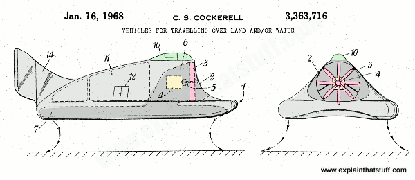 Once of Christopher Cockerell's original hovercraft designs from US Patent 3,177,960 granted in 1965