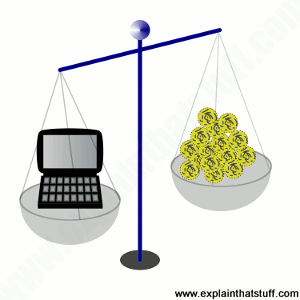 Simple line artwork showing scales with a computer in one pan and coins in the other.