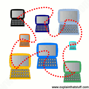 Artwork illustrating basic concept of a network linking multicolored computers.