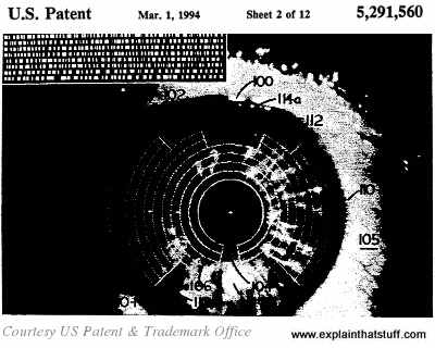 Scanned image of an eye with grid lines superimposed for iris and pupil recognition from US Patent 5,291,560 by John Daugman.