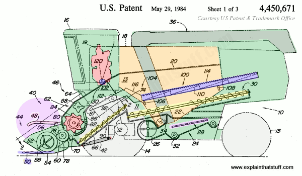 Cutaway of a John Deere combine harvester showing some of the main component parts.