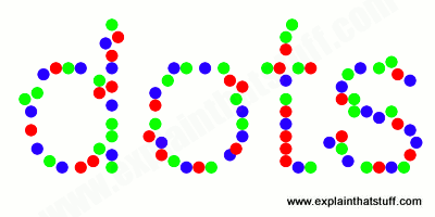 Illustration showing the word 'dots' spelled out in red, green, and blue simulated quantum dots