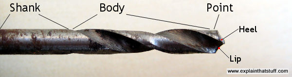 A steel drill bit from a typical hand drill showing the key parts: shank, body, point, lip, and heel.