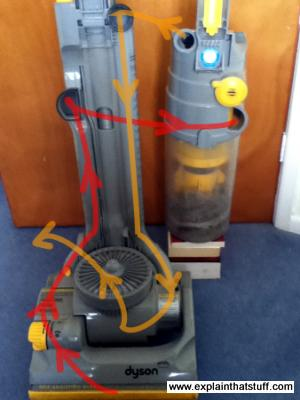 How vacuum cleaners work - Explain that Stuff