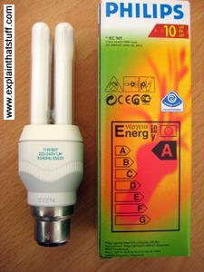 Example of energy-rating packaging on a CFL fluorescent lamp.