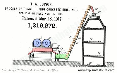 An idea for a single-pour concrete house, from Thomas Edison's 1917 US patent 1,219,272.