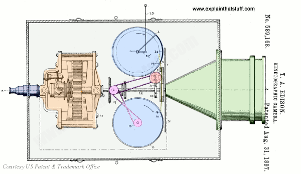 Thomas Edison's kinetographic movie camera from his US Patent 589,168.
