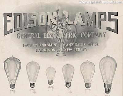 Advertisement for Thomas Edison's incandescent electric lamps c.1903.