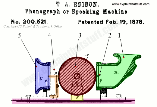 Original patent drawing of the Edison phonograph from 1878