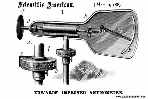 Eaton Edwards' piston anemometer and wind vane, c.1885.