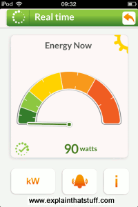 A typical screenshot from the Efergy Engage smartphone energy monitoring app.