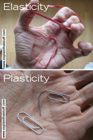 Top: Elasticity in action: a rubber band returns to shape. Bottom: Plasticity in action: a paper clip doesn't return to shape.