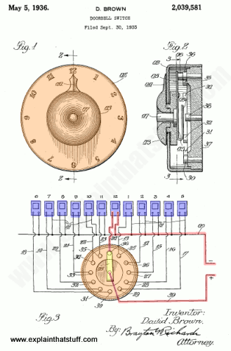 Rotary switch on an electric doorbell, drawing from US patent #2039581 by David Brown of Chicago, dated 1935.