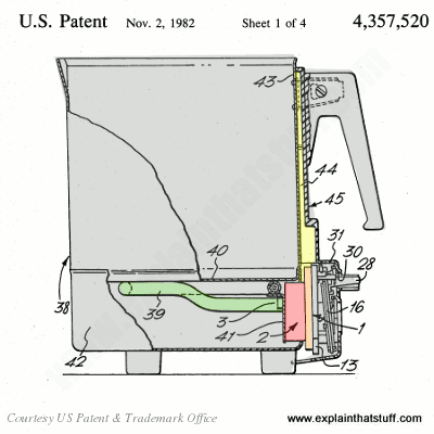 Side-view illustration of a typical electric jug kettle showing the location of the bimetallic thermostat, from US patent 4,357,520.