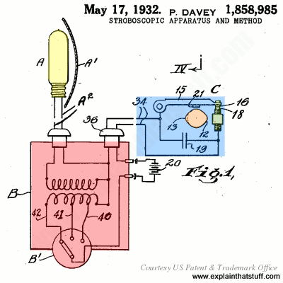 A cam-driven electromechanical stroboscope from US Patent 1,858,985 by Peter Davey.