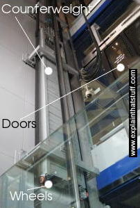 How do elevators and lifts work? - Explain that Stuff